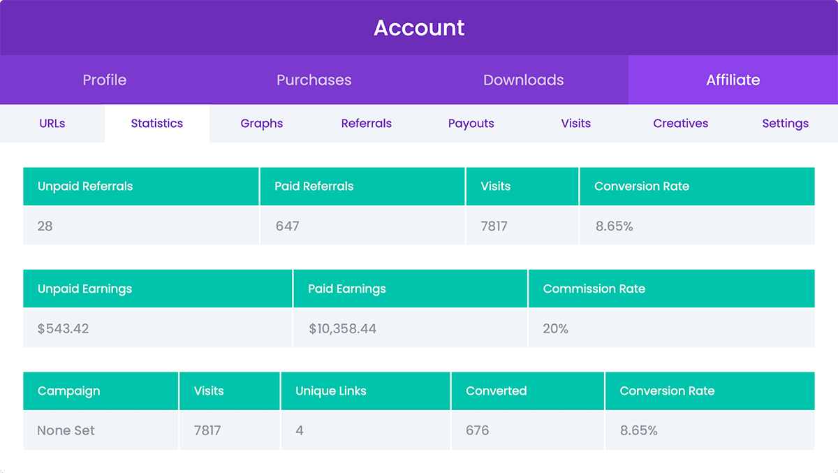 The affiliate area of the Divi-Modules user account